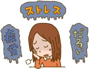 ワイズ整体院の疲労感・倦怠感の説明