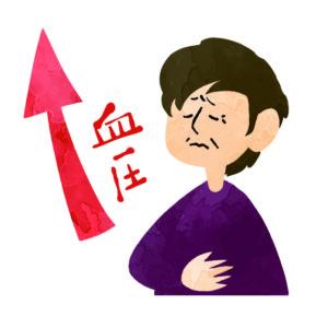 ワイズ整体院の高血圧イラスト